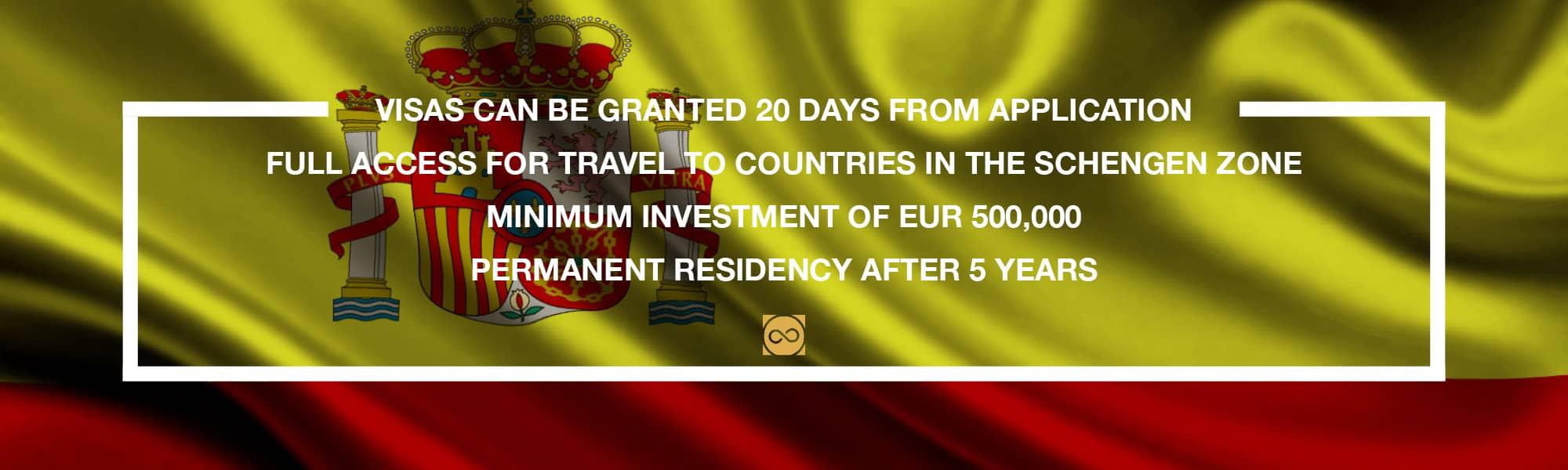 Spain Residency Program