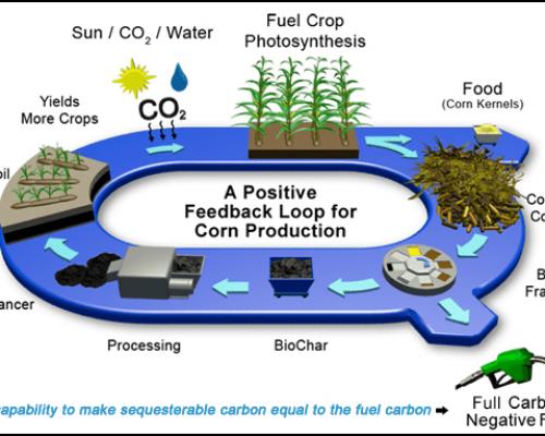 cool-planet-biofuels